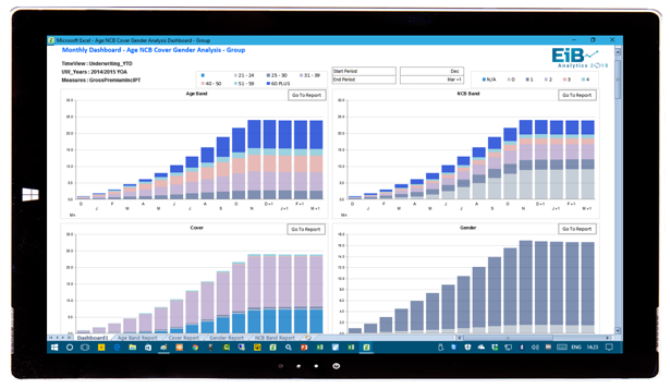 MS Surface EiB Analytics 2018 Screenshot (overlaid)