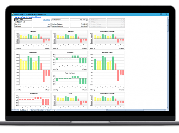 EiB Financial Analytics for Sage X3 – Mac book projecting bar graphs