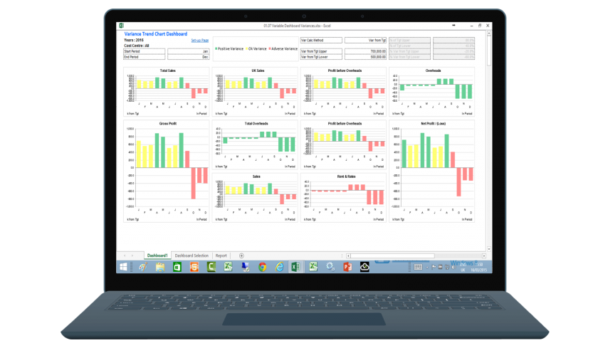 EiB All Accounting Systems Page - Variance Trend Chart Dashboard - laptop