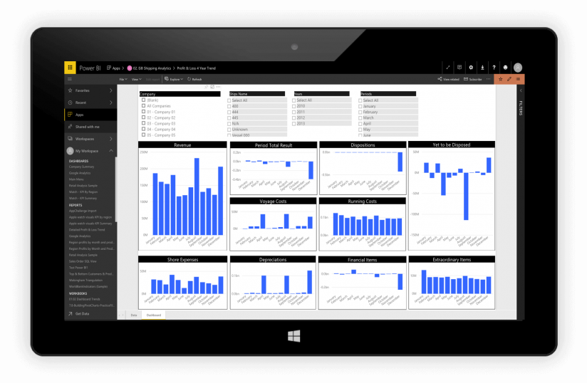 EiB Power BI Analytics Page - Profit Loss