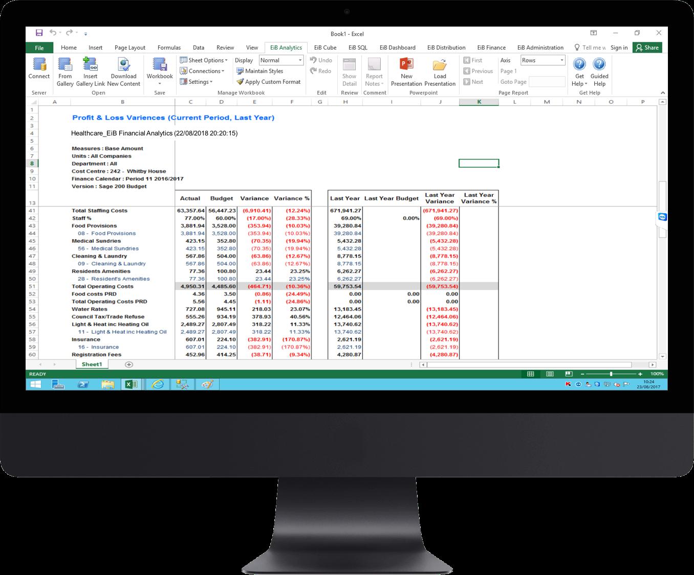 Healthcare Management Solutions EiB Financial Analytics Report