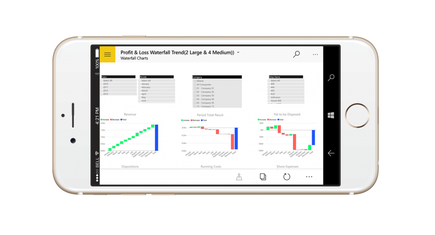 EiB Consultancy Page - Iphone Waterfall Charts