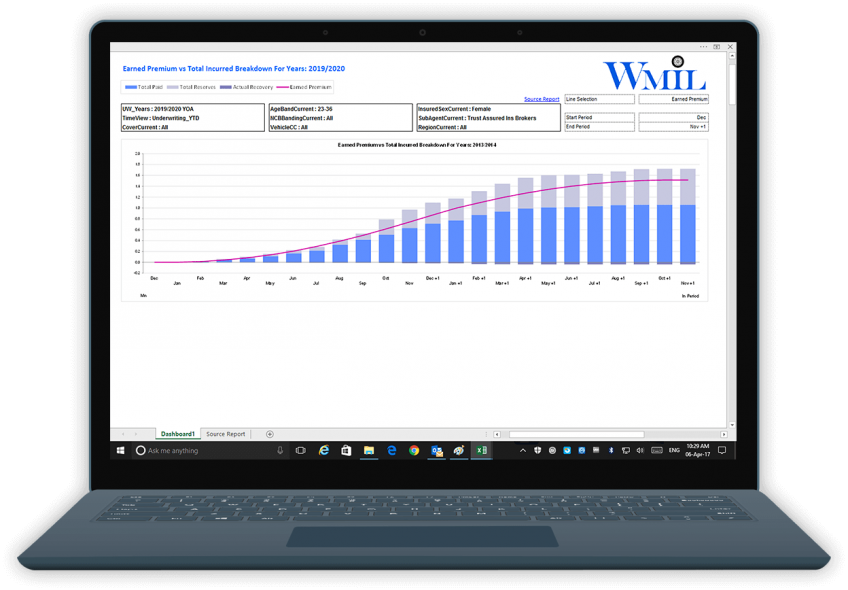 EiB Insurance Analytics Page - WMIL laptop