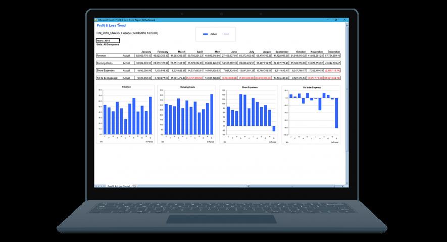 EiB Shipping Analytics Page - laptop 1